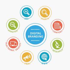دیجیتال برندینگ چیست